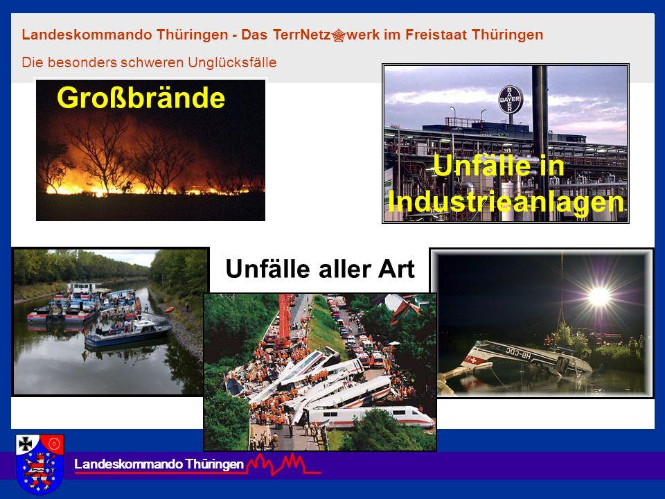 Landeskommando Thüringen Großbrände Unfälle in Industrieanlagen Unfälle aller Art Landeskommando Thüringen - Das TerrNetz werk im Freistaat Thüringen