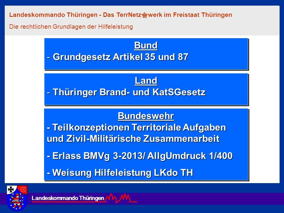 Landeskommando Thüringen Vorrausetzungen für den Einsatz Bundeswehr-Kräfte sind (1) Kräfte und Mittel des Bundeslandes nicht ausreichend, (2) Kräfte und Mittel des Bundesland nicht geeignet, erfolgt die Antragstellung über die zuständige zivile KatS-Behörde.