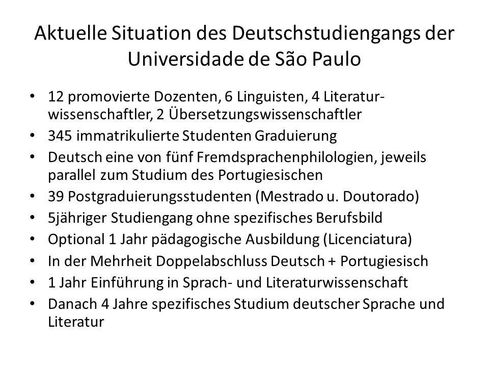Aktuelle Situation des Deutschstudiengangs der Universidade de São Paulo 12 promovierte Dozenten, 6 Linguisten, 4 Literatur- wissenschaftler, 2 Überse