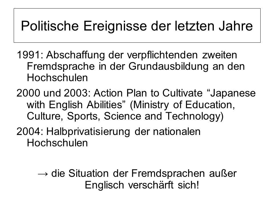 Politische Ereignisse der letzten Jahre 1991: Abschaffung der verpflichtenden zweiten Fremdsprache in der Grundausbildung an den Hochschulen 2000 und