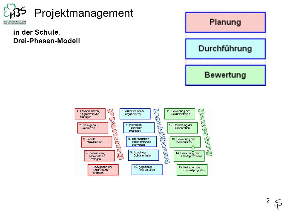 in der Schule: Drei-Phasen-Modell 2