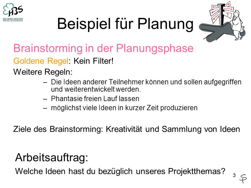 Beispiel für Planung Brainstorming in der Planungsphase Goldene Regel: Kein Filter! Weitere Regeln: –Die Ideen anderer Teilnehmer können und sollen au