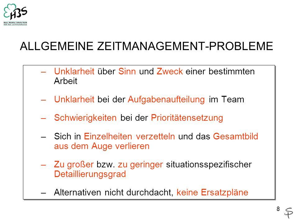 ALLGEMEINE ZEITMANAGEMENT-PROBLEME –Unklarheit über Sinn und Zweck einer bestimmten Arbeit –Unklarheit bei der Aufgabenaufteilung im Team –Schwierigke
