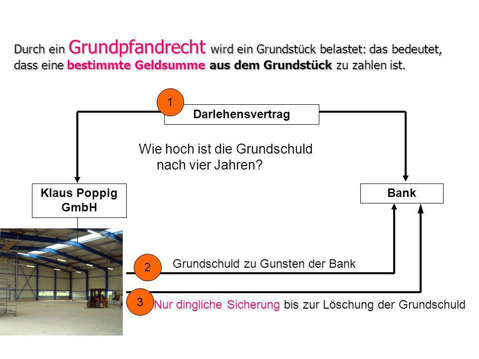 Klaus Poppig GmbH Bank Darlehensvertrag 1 Grundschuld zu Gunsten der Bank Durch ein Grundpfandrecht wird ein Grundstück belastet: das bedeutet, dass e