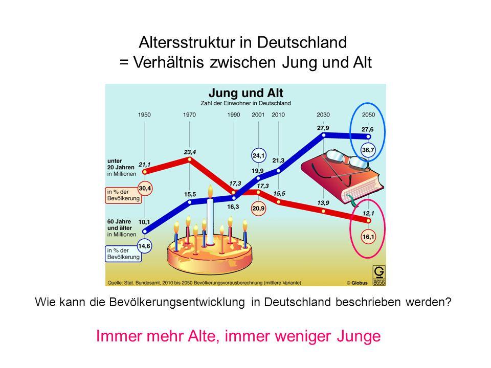 Immer mehr Alte, immer weniger Junge Altersstruktur in Deutschland = Verhältnis zwischen Jung und Alt Wie kann die Bevölkerungsentwicklung in Deutschl