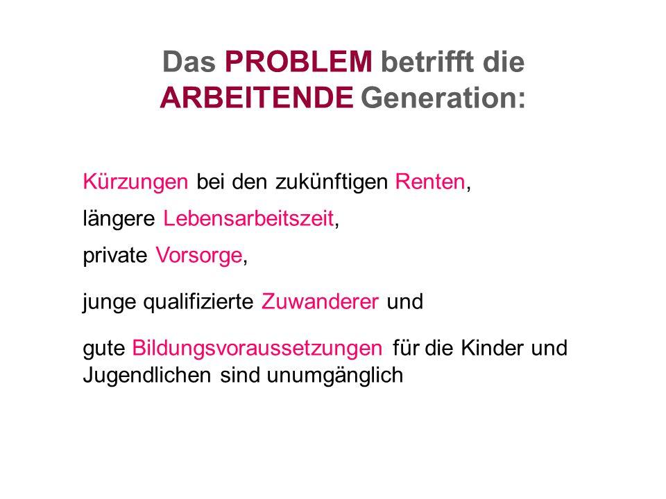 Das PROBLEM betrifft die ARBEITENDE Generation: Kürzungen bei den zukünftigen Renten, längere Lebensarbeitszeit, private Vorsorge, junge qualifizierte