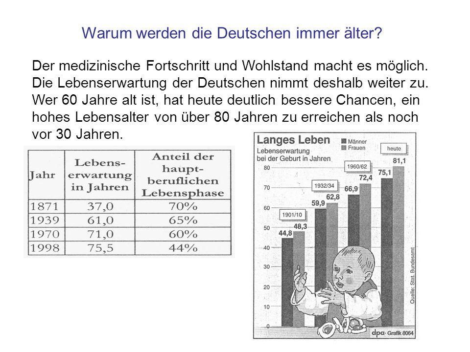 Der medizinische Fortschritt und Wohlstand macht es möglich. Die Lebenserwartung der Deutschen nimmt deshalb weiter zu. Wer 60 Jahre alt ist, hat heut