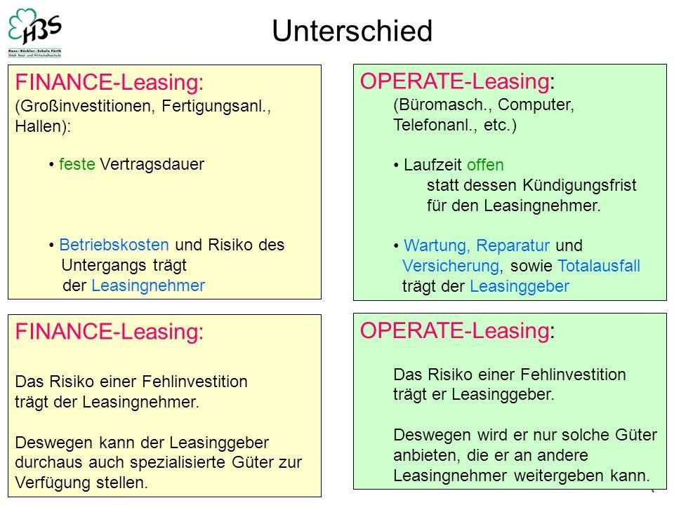 Unterschied FINANCE-Leasing: (Großinvestitionen, Fertigungsanl., Hallen): feste Vertragsdauer Betriebskosten und Risiko des Untergangs trägt der Leasi