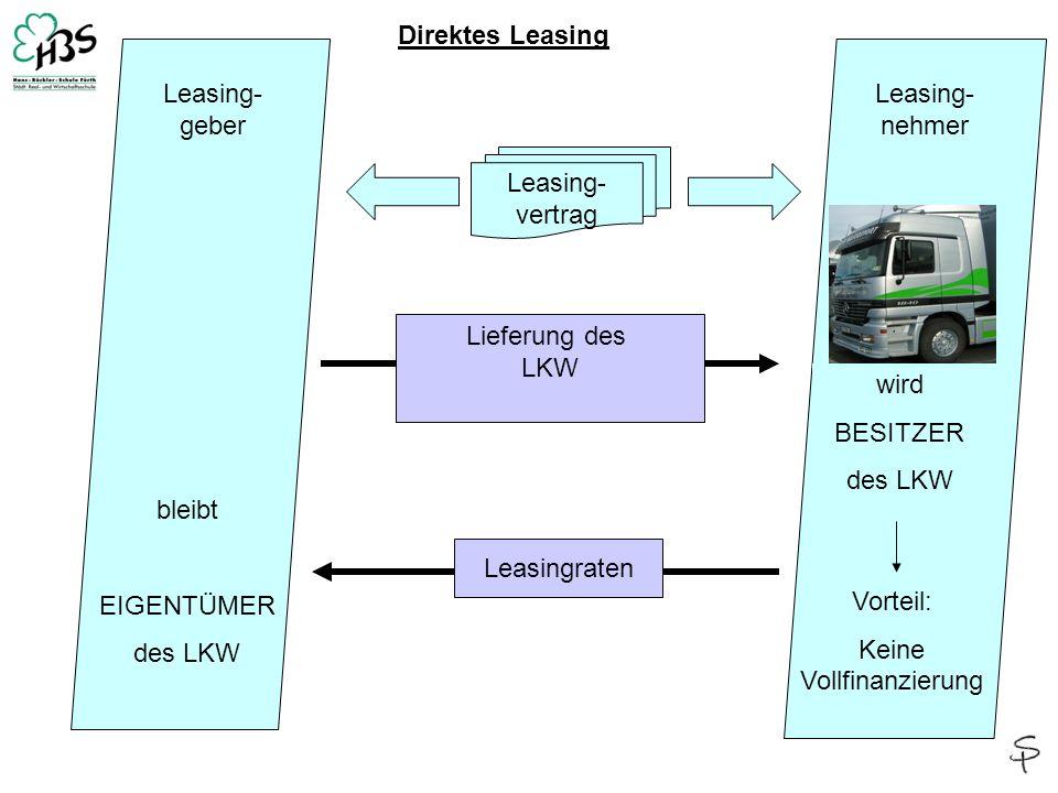 Leasing- vertrag Leasing- geber bleibt EIGENTÜMER des LKW Leasing- nehmer wird BESITZER des LKW Vorteil: Keine Vollfinanzierung Leasingraten Lieferung