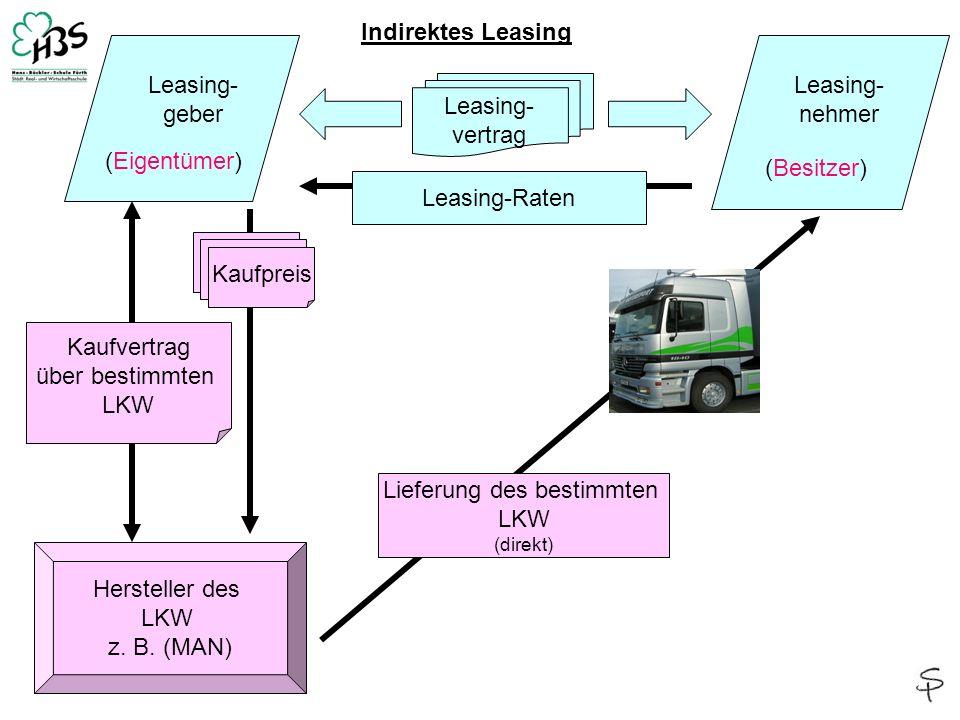 Leasing- vertrag Leasing- geber Leasing- nehmer Hersteller des LKW z. B. (MAN) Kaufvertrag über bestimmten LKW Kaufpreis (Eigentümer) Lieferung des be