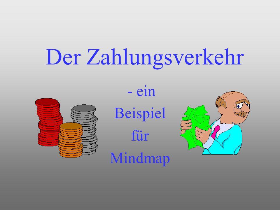 Der Zahlungsverkehr - ein Beispiel für Mindmap