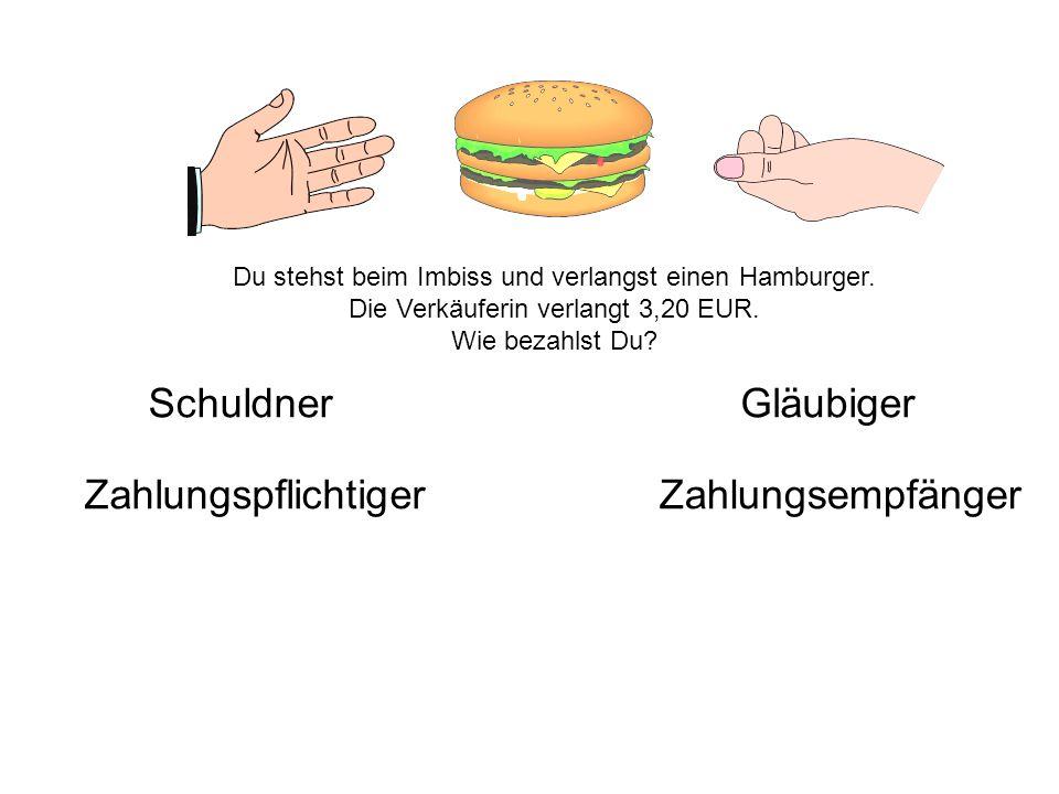 Du stehst beim Imbiss und verlangst einen Hamburger.