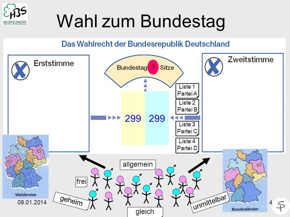 09.01.20144 Wahl zum Bundestag frei geheim allgemein gleich 299 unmittelbar Liste 1 Partei A Liste 2 Partei B Liste 3 Partei C Liste 4 Partei D ?