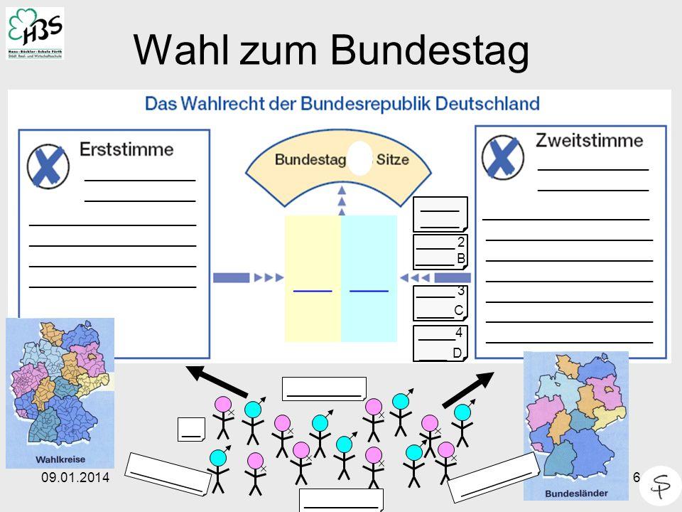 09.01.20146 Wahl zum Bundestag __ ________ ___ __________________ ____________ ________ _____ _____ 2 _____ B _____ 3 ____ C ____ 4 ___ D