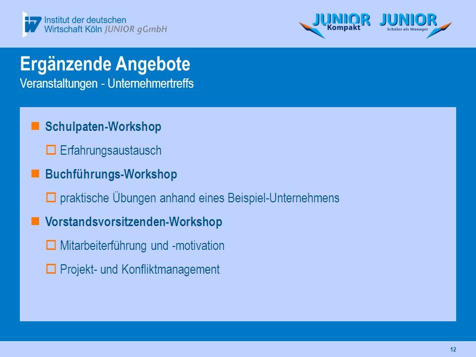 12 Schulpaten-Workshop Erfahrungsaustausch Buchführungs-Workshop praktische Übungen anhand eines Beispiel-Unternehmens Vorstandsvorsitzenden-Workshop