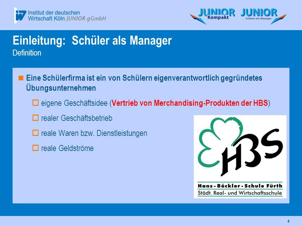 15 Unternehmen nutzen Presse zur Verkaufsförderung Über JUNIOR wird in Deutschland durchschnittlich zwei Mal pro Tag in den Medien berichtet Herstellung regionaler Kontakte, z.B.