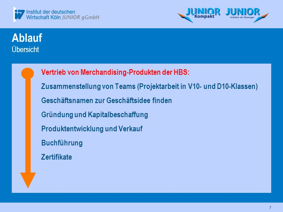 7 Ablauf Übersicht Vertrieb von Merchandising-Produkten der HBS: Zusammenstellung von Teams (Projektarbeit in V10- und D10-Klassen) Geschäftsnamen zur