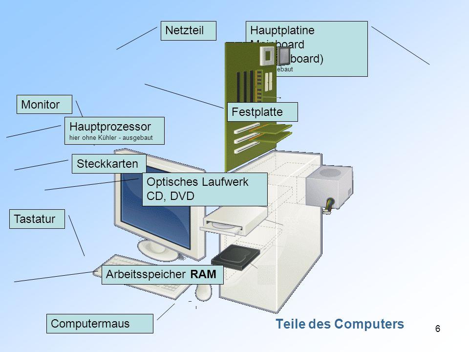 6 Monitor Hauptplatine Mainboard (Motherboard) hier ausgebaut Hauptprozessor hier ohne Kühler - ausgebaut Arbeitsspeicher RAM Steckkarten Netzteil Opt