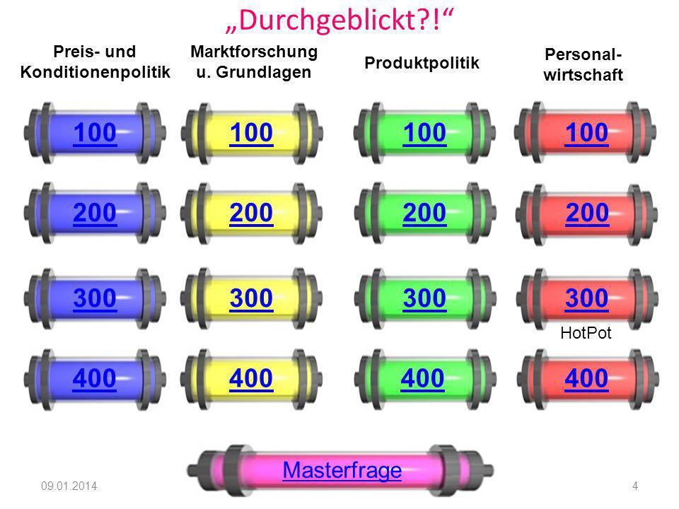 Durchgeblickt?.09.01.20144 100 200 300 400 Preis- und Konditionenpolitik Marktforschung u.