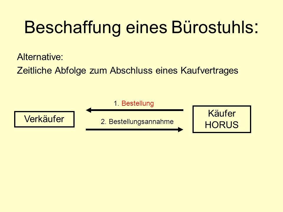 Beschaffung eines Bürostuhls : Alternative: Zeitliche Abfolge zum Abschluss eines Kaufvertrages Verkäufer Käufer HORUS 1.