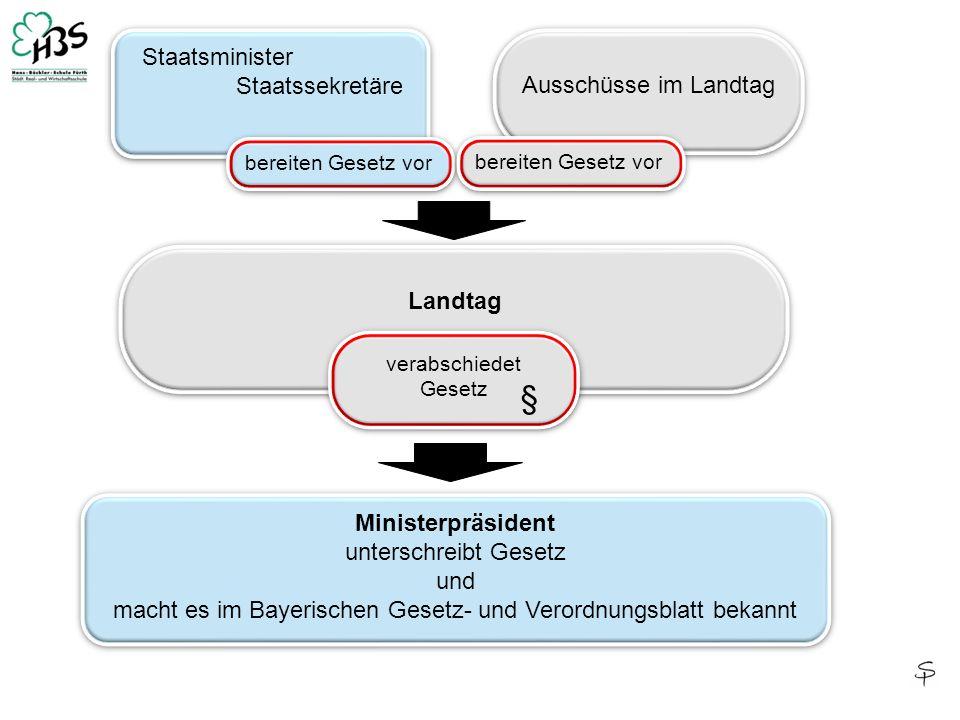 Staatsminister Staatssekretäre Staatsminister Staatssekretäre Ministerpräsident unterschreibt Gesetz und macht es im Bayerischen Gesetz- und Verordnun