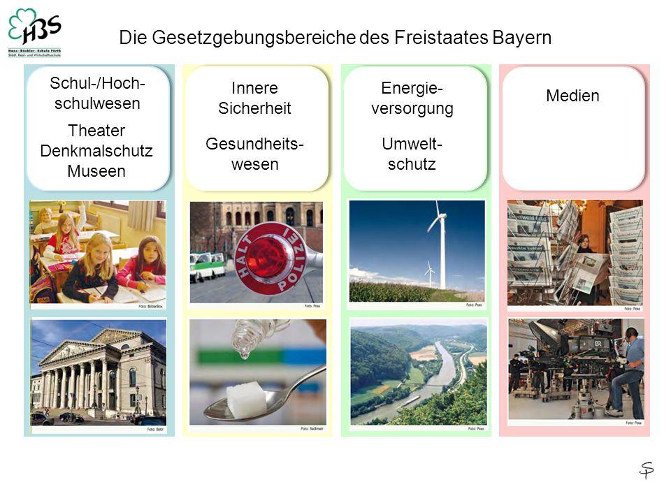 Die Gesetzgebungsbereiche des Freistaates Bayern Medien Energie- versorgung Theater Denkmalschutz Museen Innere Sicherheit Schul-/Hoch- schulwesen Ges