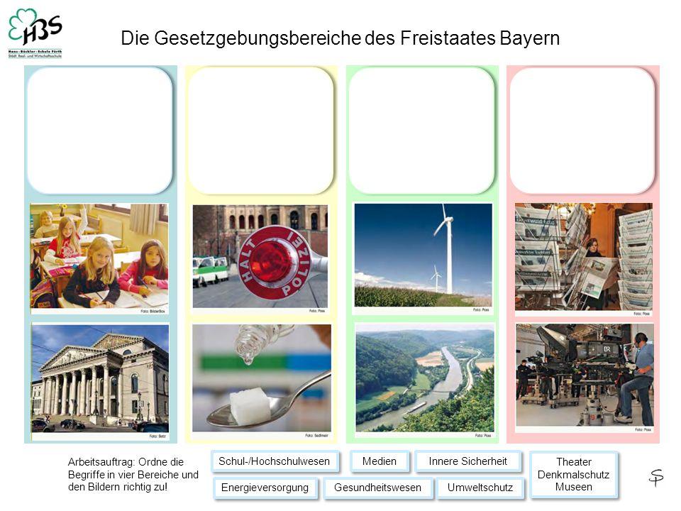 Die Gesetzgebungsbereiche des Freistaates Bayern Medien Energieversorgung Theater Denkmalschutz Museen Theater Denkmalschutz Museen Innere Sicherheit