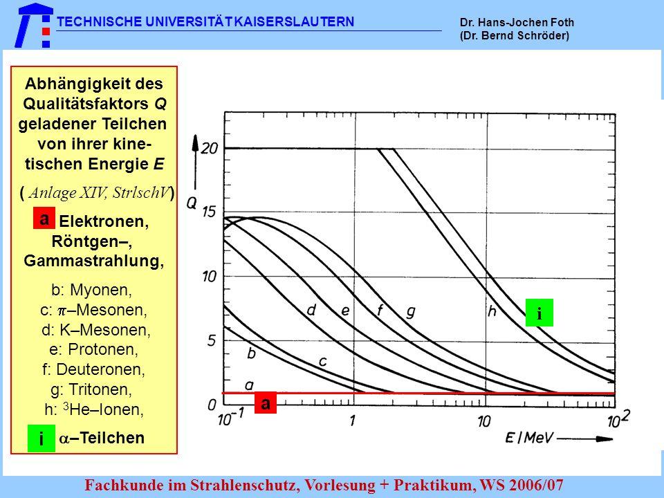 TECHNISCHE UNIVERSITÄT KAISERSLAUTERN Dr. Hans-Jochen Foth (Dr. Bernd Schröder) Fachkunde im Strahlenschutz, Vorlesung + Praktikum, WS 2006/07 Abhängi