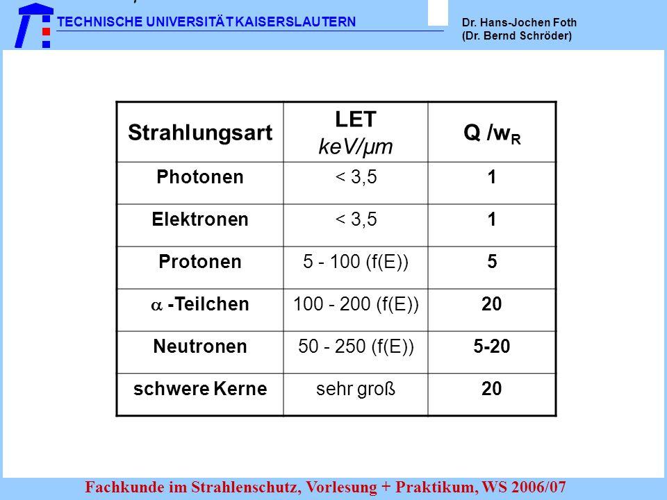 TECHNISCHE UNIVERSITÄT KAISERSLAUTERN Dr. Hans-Jochen Foth (Dr. Bernd Schröder) Fachkunde im Strahlenschutz, Vorlesung + Praktikum, WS 2006/07 Strahlu