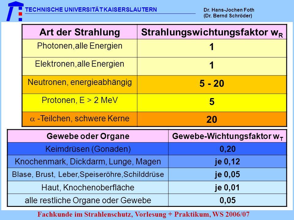 TECHNISCHE UNIVERSITÄT KAISERSLAUTERN Dr. Hans-Jochen Foth (Dr. Bernd Schröder) Fachkunde im Strahlenschutz, Vorlesung + Praktikum, WS 2006/07 Art der