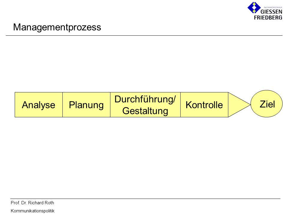 Prof. Dr. Richard Roth Kommunikationspolitik Managementprozess AnalysePlanung Durchführung/ Gestaltung Kontrolle Ziel