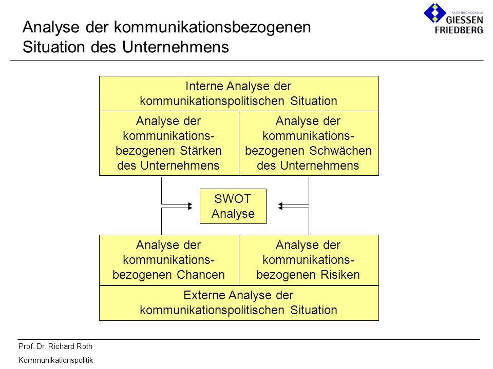 Prof. Dr. Richard Roth Kommunikationspolitik Analyse der kommunikationsbezogenen Situation des Unternehmens Interne Analyse der kommunikationspolitisc