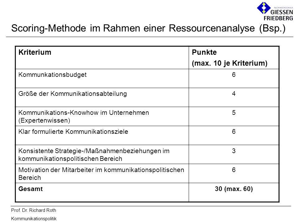 Prof. Dr. Richard Roth Kommunikationspolitik Scoring-Methode im Rahmen einer Ressourcenanalyse (Bsp.) KriteriumPunkte (max. 10 je Kriterium) Kommunkat