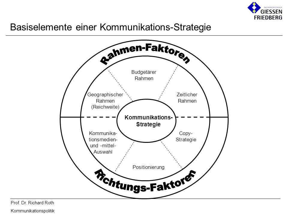 Prof. Dr. Richard Roth Kommunikationspolitik Basiselemente einer Kommunikations-Strategie Kommunikations- Strategie Geographischer Rahmen (Reichweite)