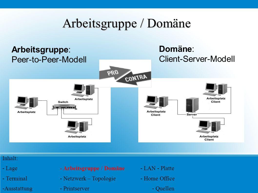 Arbeitsgruppe / Domäne Arbeitsgruppe: Peer-to-Peer-Modell Domäne: Client-Server-Modell Inhalt: - Lage- Arbeitsgruppe / Domäne- LAN - Platte - Terminal