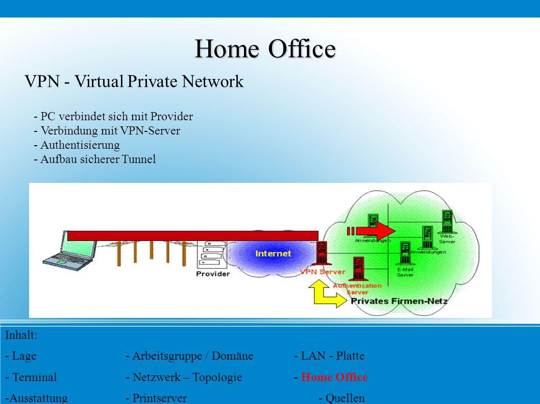 Home Office VPN - Virtual Private Network - PC verbindet sich mit Provider - Verbindung mit VPN-Server - Authentisierung - Aufbau sicherer Tunnel Inha