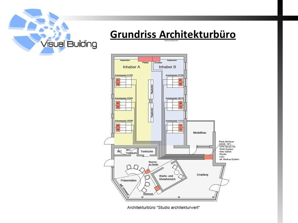 Grundriss Architekturbüro