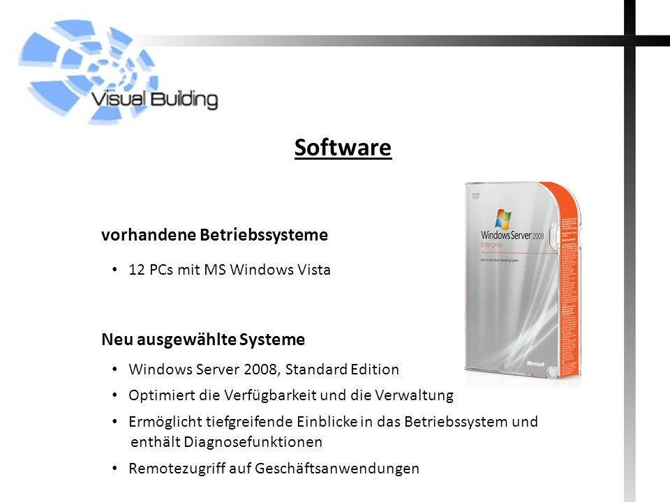 Software Neu ausgewählte Systeme 12 PCs mit MS Windows Vista Windows Server 2008, Standard Edition vorhandene Betriebssysteme Optimiert die Verfügbark