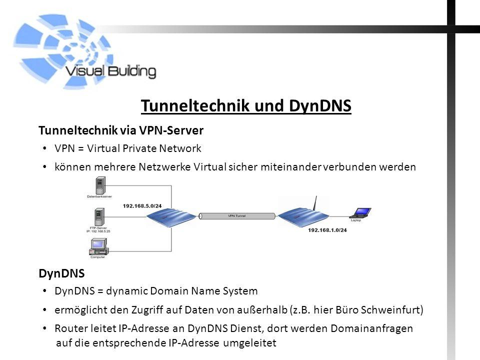 Tunneltechnik und DynDNS VPN = Virtual Private Network können mehrere Netzwerke Virtual sicher miteinander verbunden werden Tunneltechnik via VPN-Serv