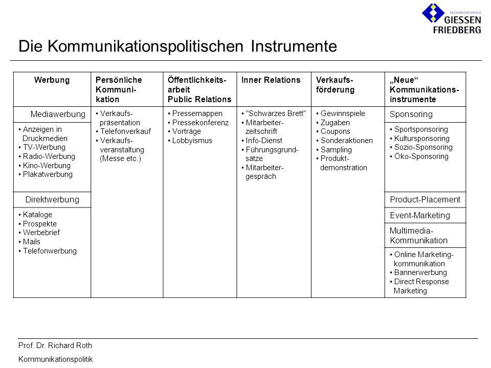 Prof. Dr. Richard Roth Kommunikationspolitik Die Kommunikationspolitischen Instrumente WerbungPersönliche Kommuni- kation Öffentlichkeits- arbeit Publ