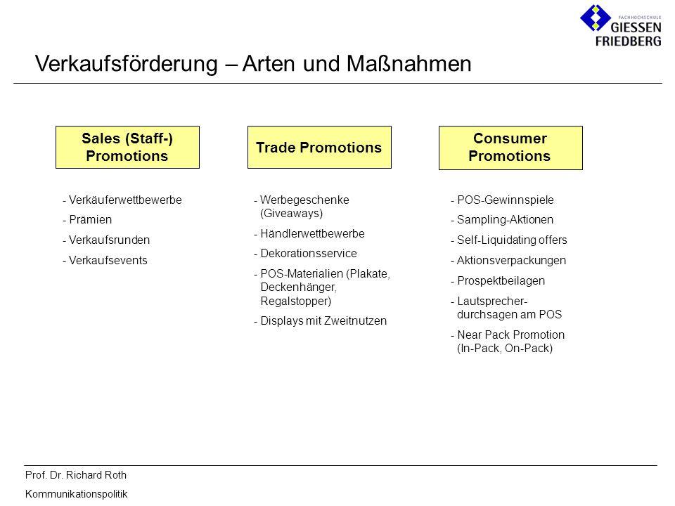 Prof. Dr. Richard Roth Kommunikationspolitik Verkaufsförderung – Arten und Maßnahmen Sales (Staff-) Promotions Trade Promotions Consumer Promotions -
