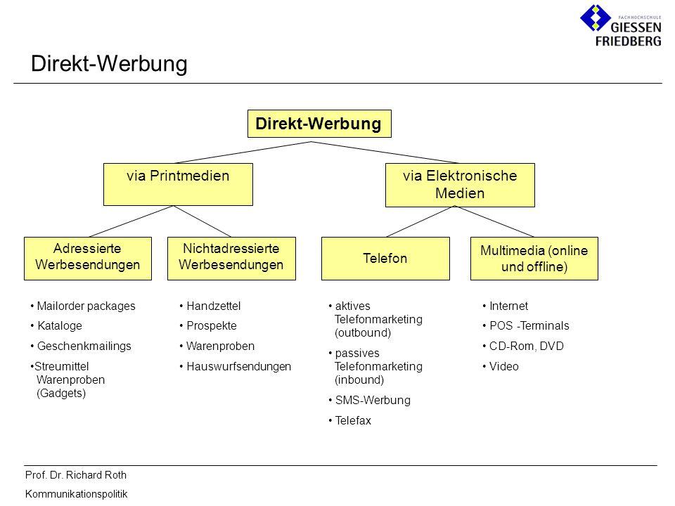 Prof. Dr. Richard Roth Kommunikationspolitik Direkt-Werbung via Printmedienvia Elektronische Medien Adressierte Werbesendungen Mailorder packages Kata