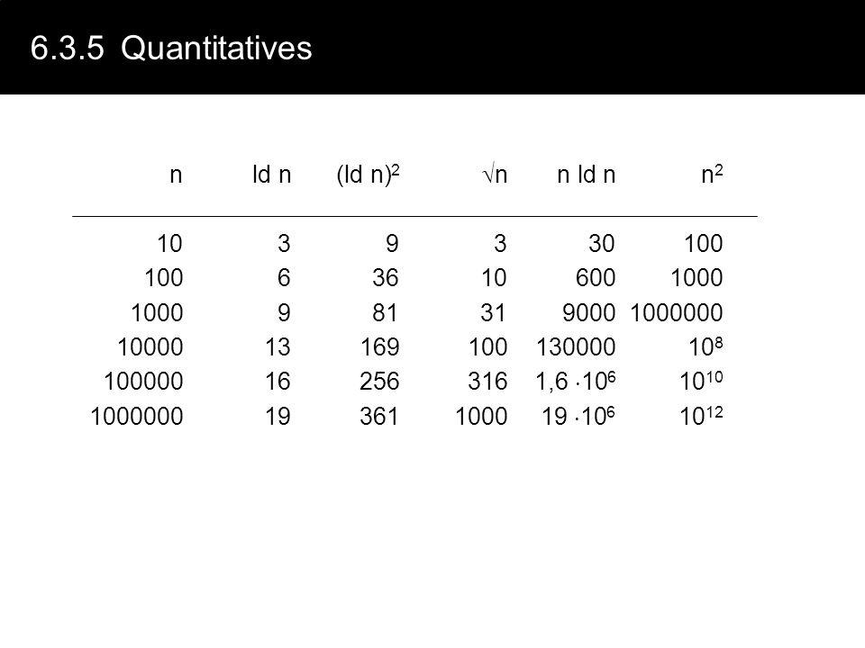 6.3.4Einige Regeln Hat ein Algorithmus eine Laufzeit, die mit einem Polynom k-ten Grades darstellbar ist (a k n k + a k-1 n k-1 +... + a 0 ), so ist d