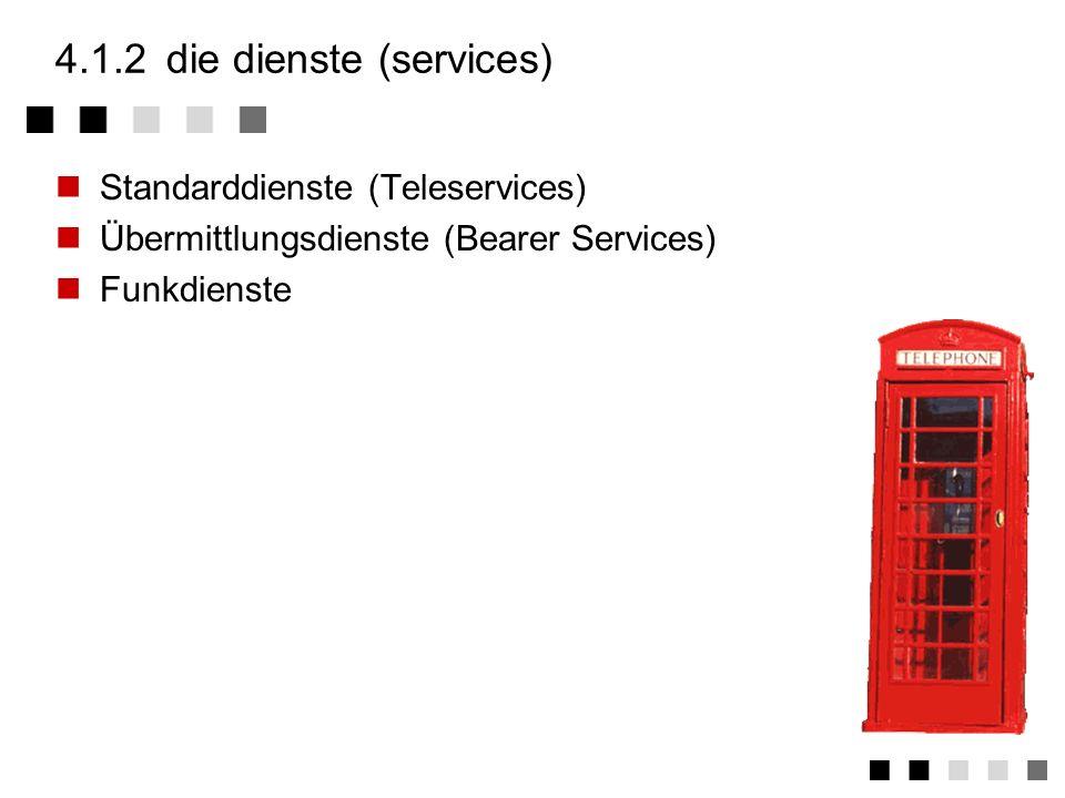4.1.1.3bandbreitenbedarf Konstant... Wenn der Zeitbezug des Ablaufs von Bedeutung ist typische Dienste: fast alle Burstartig geringer (wenige bps) bis