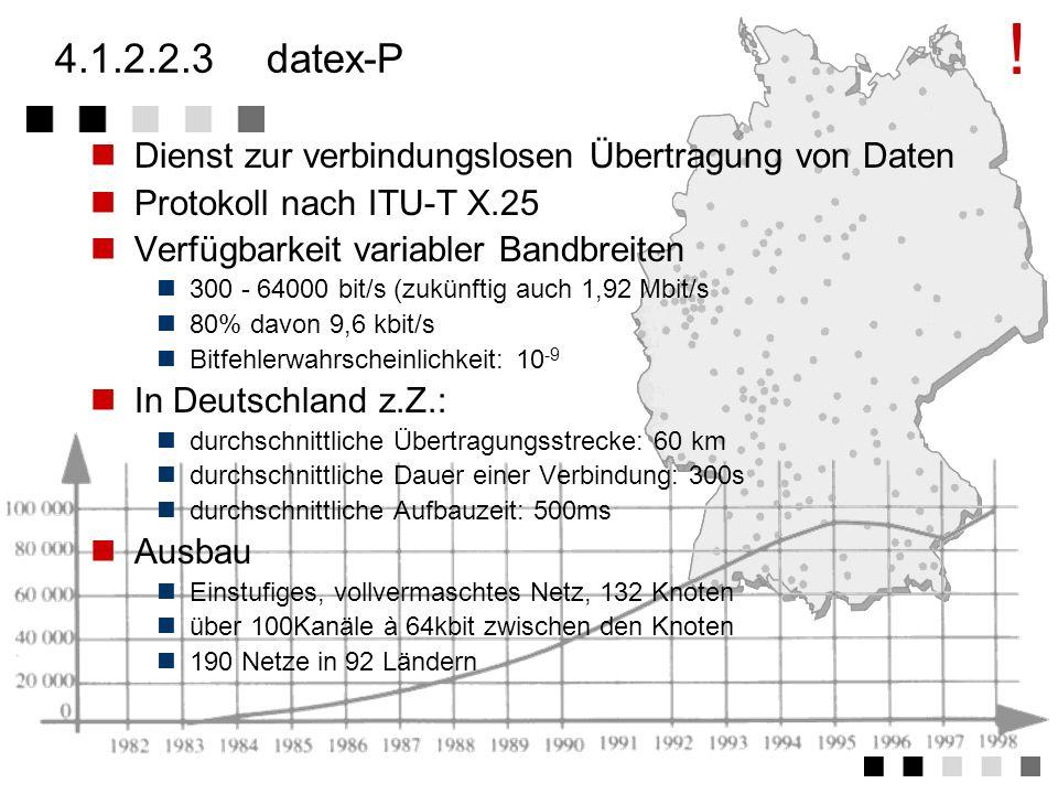 4.1.2.2.2datendirektverbindung Direktrufanschlüsse, Standleitungen, Festverbindungen. Keine Vermittlung notwendig. Übertragungsraten: 50bps bis 1,92 M