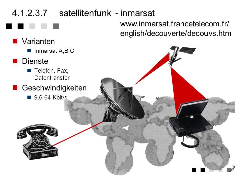 4.1.2.3.5betriebsfunk Sprachdienst im analogen Funkbereich Taxis, Notdienste, Überwachungsdienste,... Chekker analoger Bündelfunkdienst Frequenzbereic