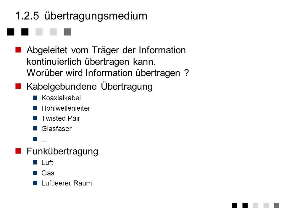 1.2.4speichermedium Abgeleitet vom verwendeten Datenträger Worauf/Womit werden Informationen gespeichert ? Nichtelektronische Speichermedien Papier Mi