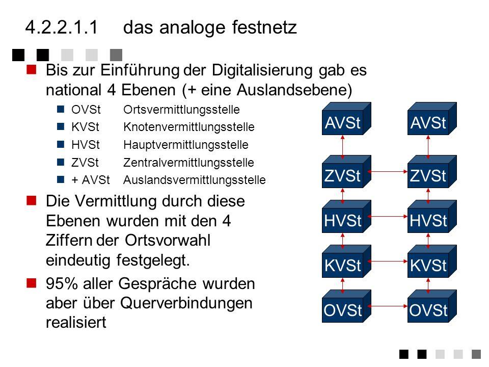 4.2.2.1überblick Das analoge Festnetz Das digitale Festnetz Das digitale Funknetz (GSM)