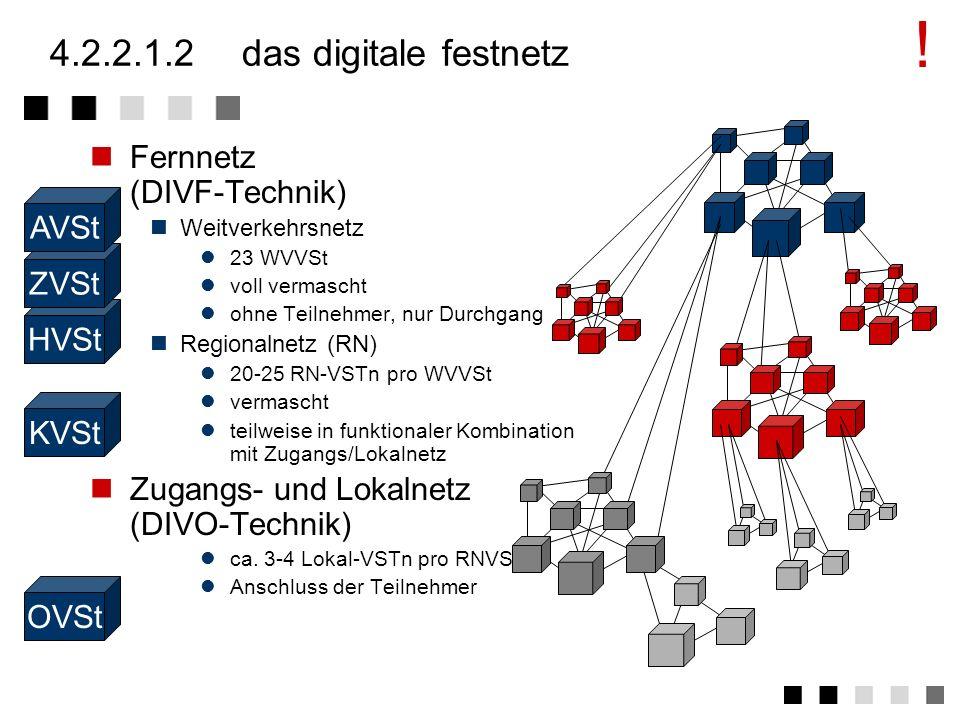 4.2.2.1.1das analoge festnetz Bis zur Einführung der Digitalisierung gab es national 4 Ebenen (+ eine Auslandsebene) OVStOrtsvermittlungsstelle KVStKn