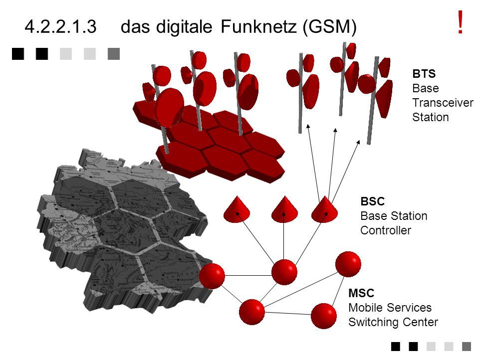4.2.2.1.2das digitale festnetz Fernnetz (DIVF-Technik) Weitverkehrsnetz 23 WVVSt voll vermascht ohne Teilnehmer, nur Durchgang Regionalnetz (RN) 20-25
